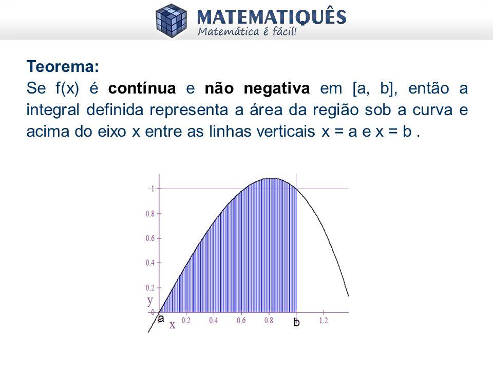 Teorema: Se f(x) é contínua e não negativa em [a, b], então a integral definida representa a área da região sob a curva e acima do eixo x entre as lin