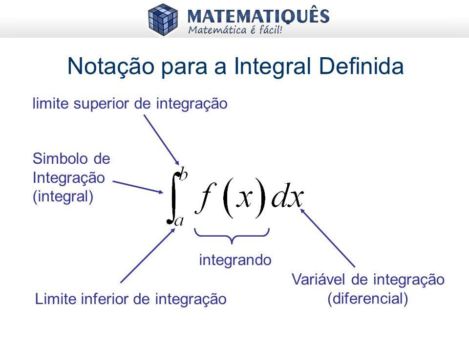 Simbolo de Integração (integral) Limite inferior de integração limite superior de integração integrando Variável de integração (diferencial) Notação p