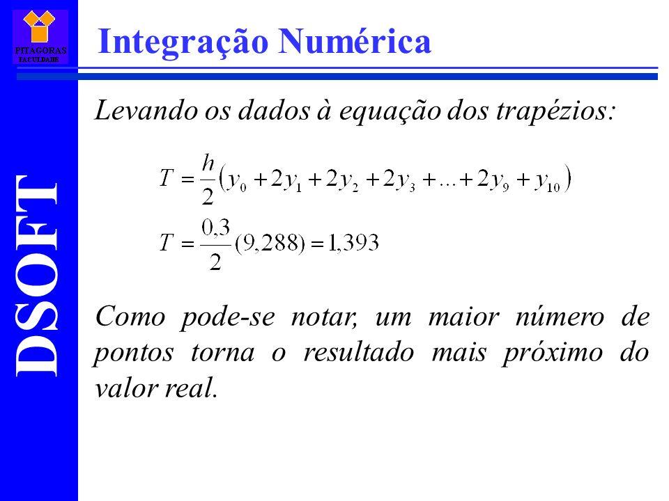 DSOFT Integração Numérica Levando os dados à equação dos trapézios: Como pode-se notar, um maior número de pontos torna o resultado mais próximo do valor real.