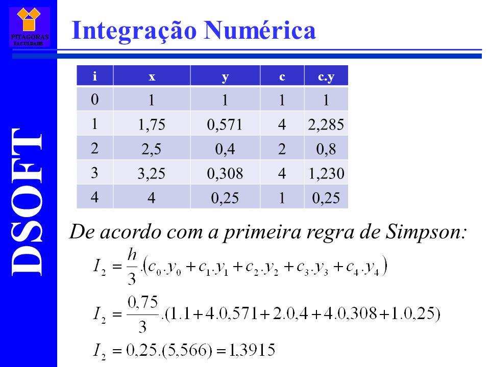 DSOFT Integração Numérica De acordo com a primeira regra de Simpson: ixycc.y 0 1111 1 1,750,57142,285 2 2,50,420,8 3 3,250,30841,230 4 40,251