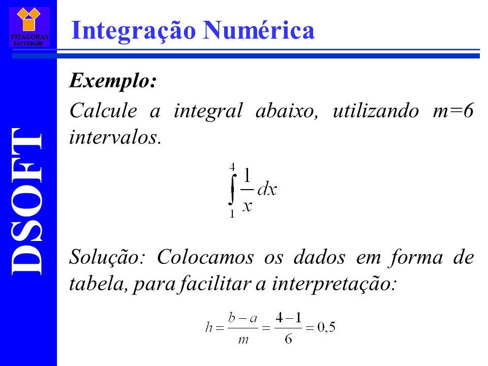 DSOFT Integração Numérica Exemplo: Calcule a integral abaixo, utilizando m=6 intervalos.