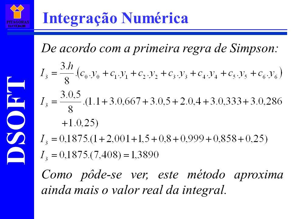 DSOFT Integração Numérica De acordo com a primeira regra de Simpson: Como pôde-se ver, este método aproxima ainda mais o valor real da integral.