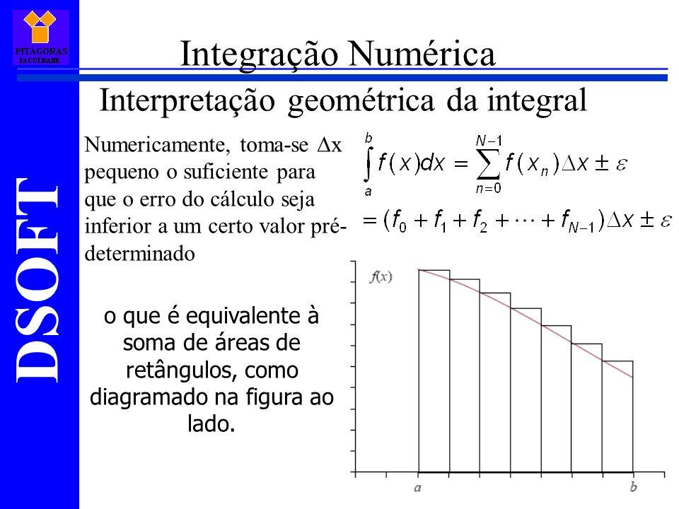 DSOFT Integração Numérica Interpretação geométrica da integral Numericamente, toma-se x pequeno o suficiente para que o erro do cálculo seja inferior a um certo valor pré- determinado o que é equivalente à soma de áreas de retângulos, como diagramado na figura ao lado.