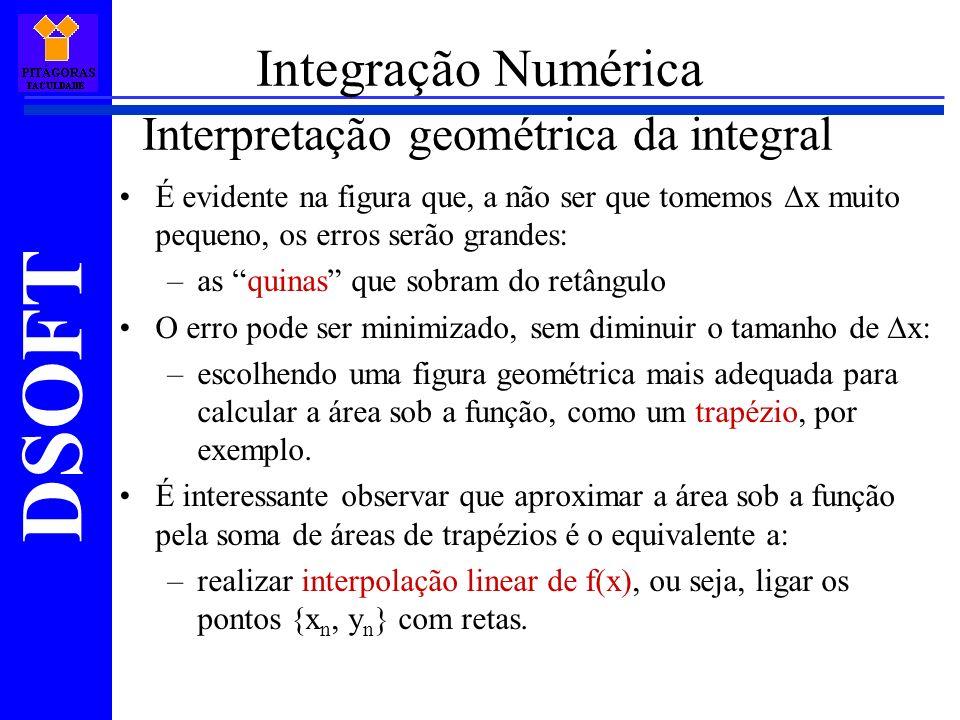 DSOFT Integração Numérica Interpretação geométrica da integral É evidente na figura que, a não ser que tomemos x muito pequeno, os erros serão grandes: –as quinas que sobram do retângulo O erro pode ser minimizado, sem diminuir o tamanho de x: –escolhendo uma figura geométrica mais adequada para calcular a área sob a função, como um trapézio, por exemplo.