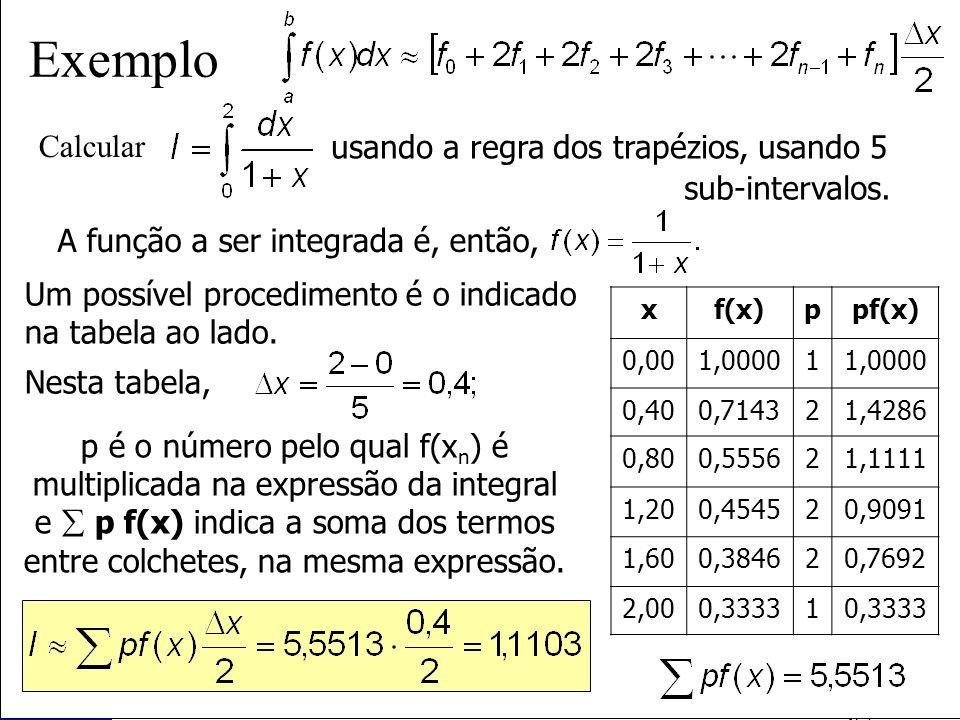 DSOFT 37 Exemplo Calcular usando a regra dos trapézios, usando 5 sub-intervalos.