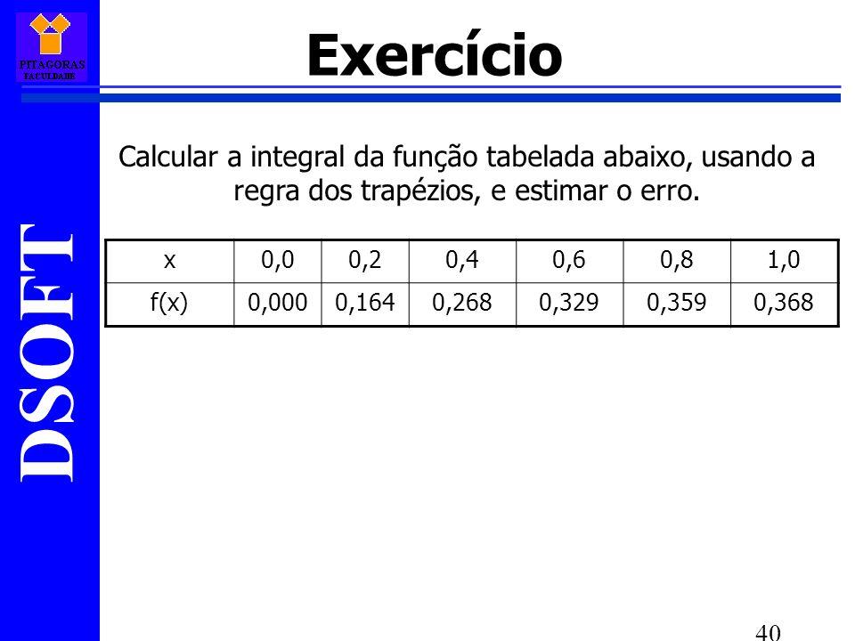 DSOFT 40 Calcular a integral da função tabelada abaixo, usando a regra dos trapézios, e estimar o erro.