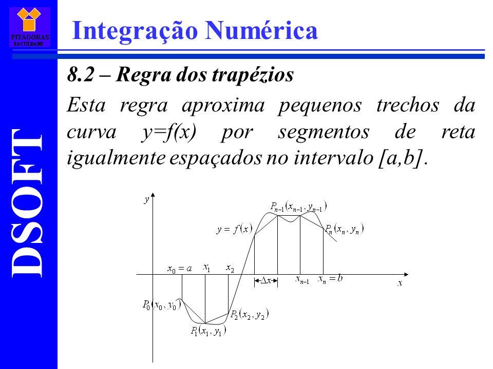 DSOFT Integração Numérica 8.2 – Regra dos trapézios Esta regra aproxima pequenos trechos da curva y=f(x) por segmentos de reta igualmente espaçados no intervalo [a,b].