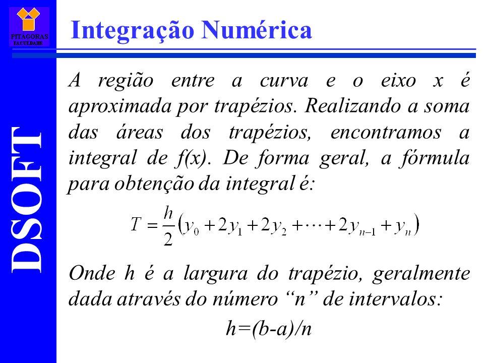 DSOFT Integração Numérica A região entre a curva e o eixo x é aproximada por trapézios.