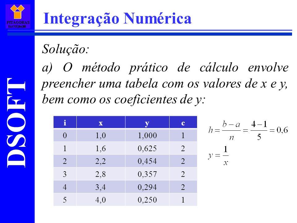 DSOFT Integração Numérica Solução: a) O método prático de cálculo envolve preencher uma tabela com os valores de x e y, bem como os coeficientes de y: ixyc 01,01,0001 11,60,6252 22,20,4542 32,80,3572 43,40,2942 54,00,2501