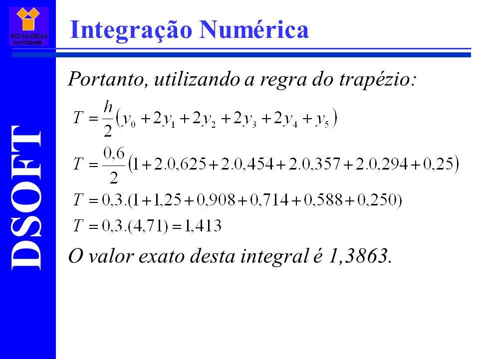 DSOFT Integração Numérica Portanto, utilizando a regra do trapézio: O valor exato desta integral é 1,3863.