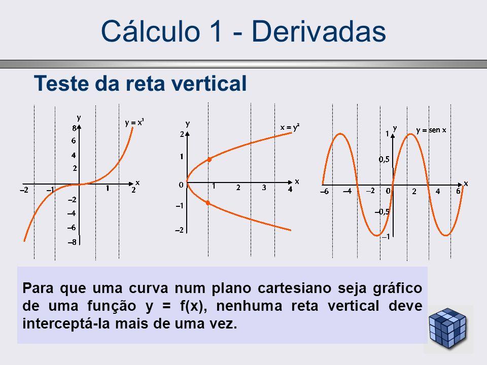 Para que uma curva num plano cartesiano seja gráfico de uma função y = f(x), nenhuma reta vertical deve interceptá-la mais de uma vez. Teste da reta v