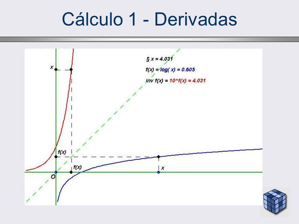 Cálculo 1 - Derivadas Derivada de ordem superior –No estudo de máximos e mínimos, vamos precisar não apenas da derivada de uma função, mas de suas demais derivadas(das derivadas das derivadas).