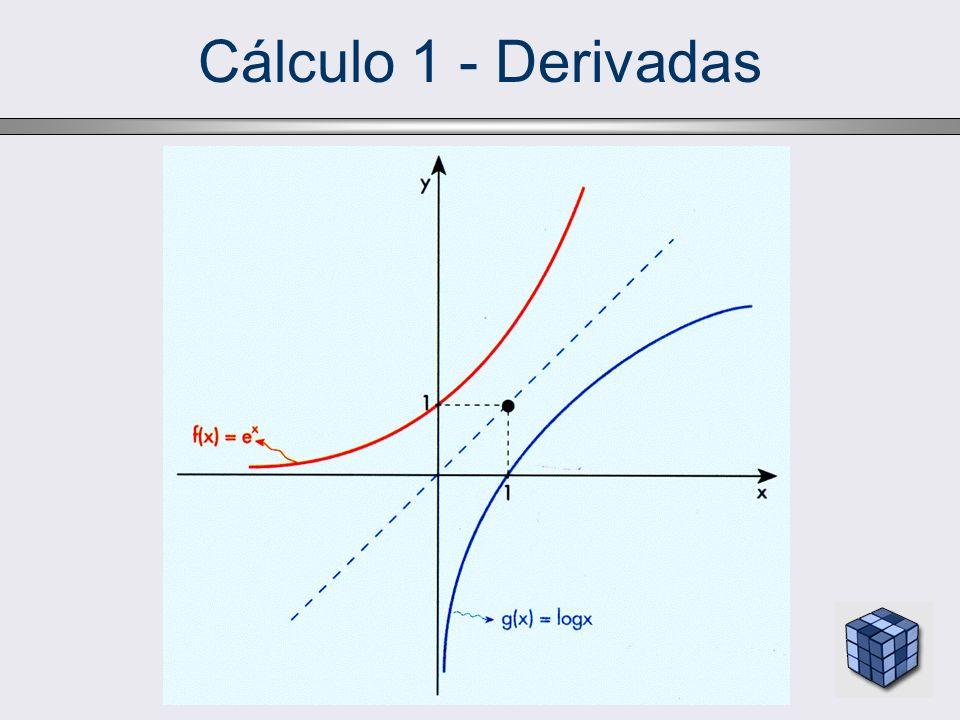 Cálculo 1 - Derivadas Notação de Leibniz –Leibniz denotava a derivada da função f por.