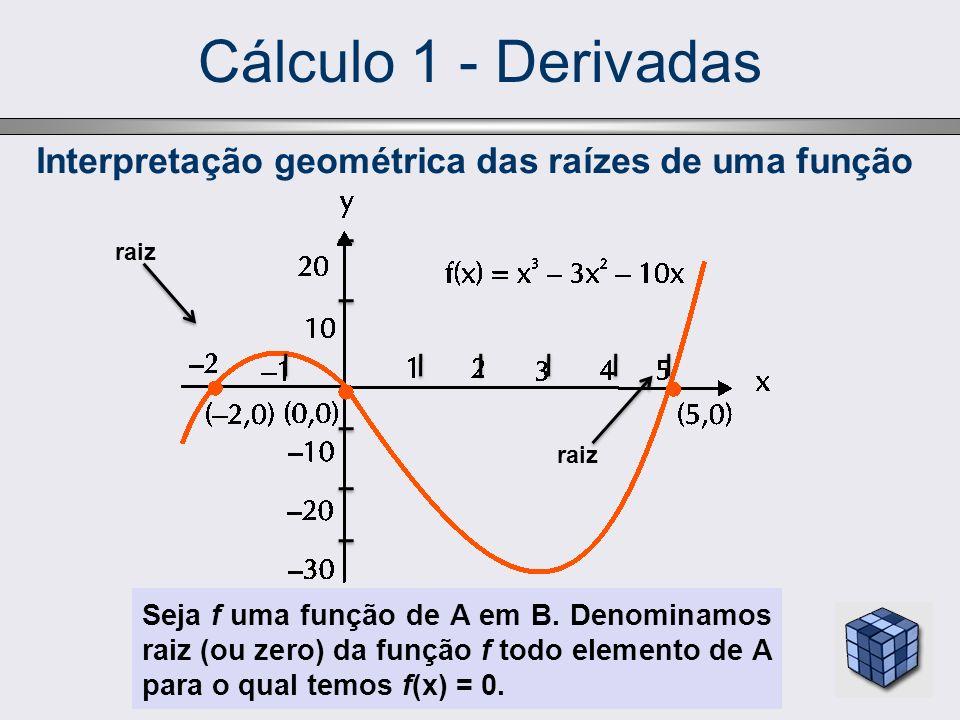 Seja f uma função de A em B. Denominamos raiz (ou zero) da função f todo elemento de A para o qual temos f(x) = 0. Interpretação geométrica das raízes