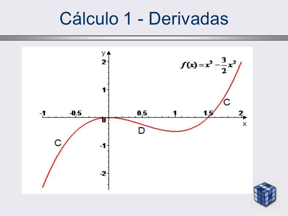 Cálculo 1 - Derivadas Gottfried Wilhelm Leibiniz