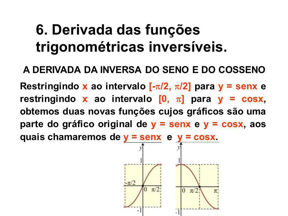 6.Derivada das funções trigonométricas inversíveis.