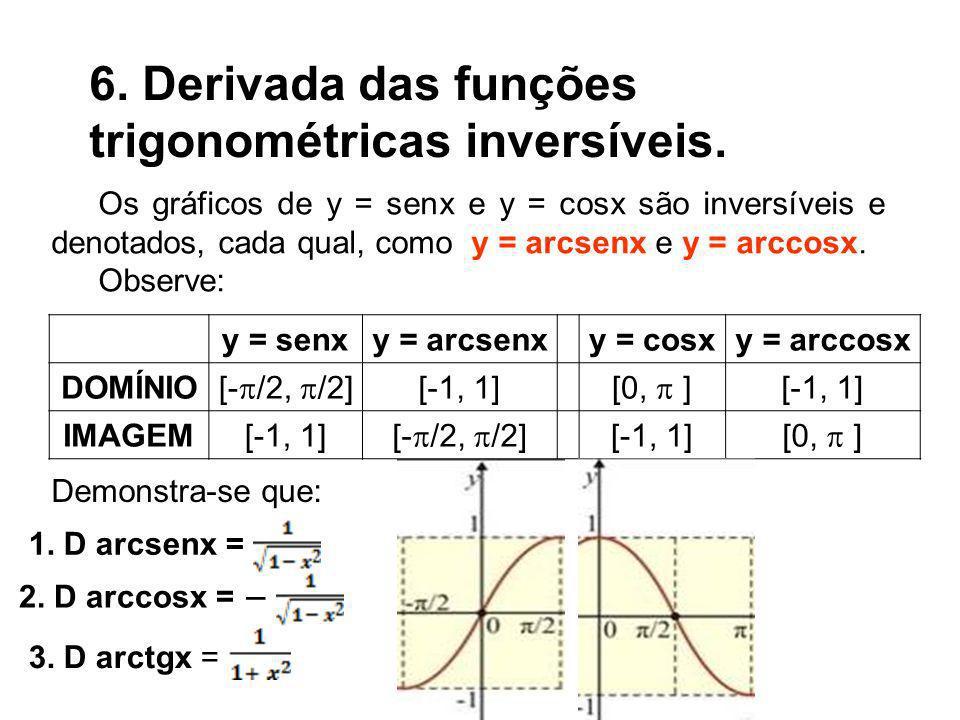 6. Derivada das funções trigonométricas inversíveis. Os gráficos de y = senx e y = cosx são inversíveis e denotados, cada qual, como y = arcsenx e y =
