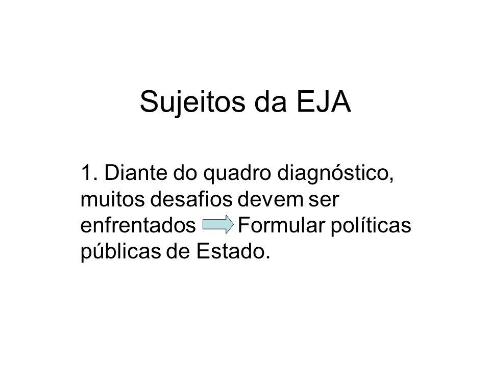 Sujeitos da EJA 1. Diante do quadro diagnóstico, muitos desafios devem ser enfrentados Formular políticas públicas de Estado.