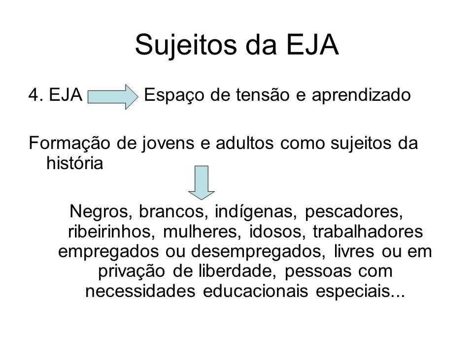 Sujeitos da EJA Quem são os sujeitos da EJA.Como se expressam no mundo.
