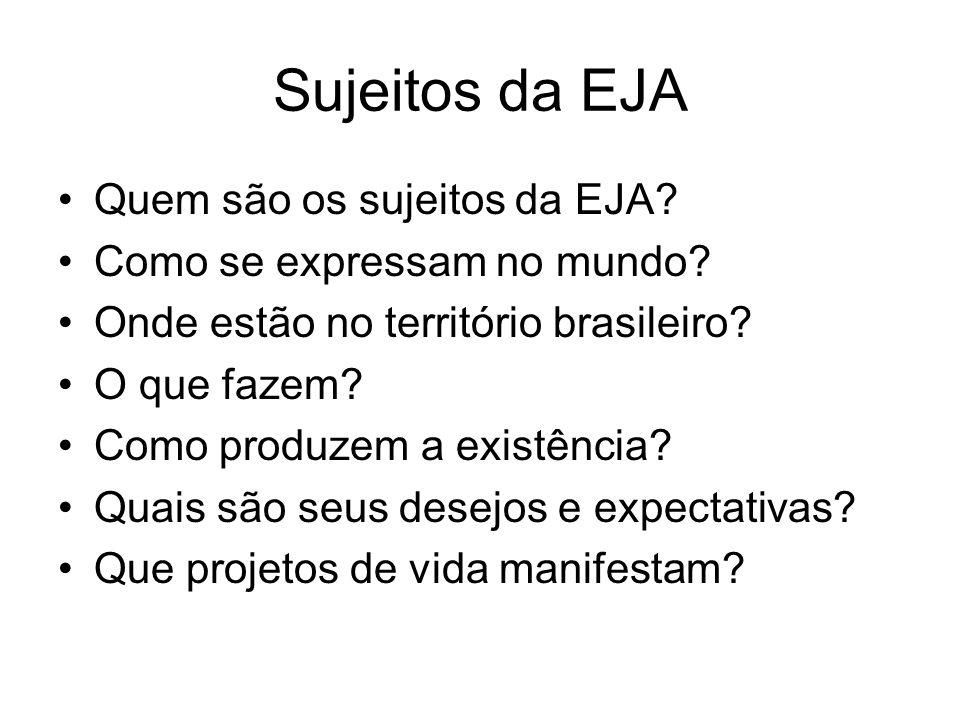 Sujeitos da EJA Quem são os sujeitos da EJA? Como se expressam no mundo? Onde estão no território brasileiro? O que fazem? Como produzem a existência?