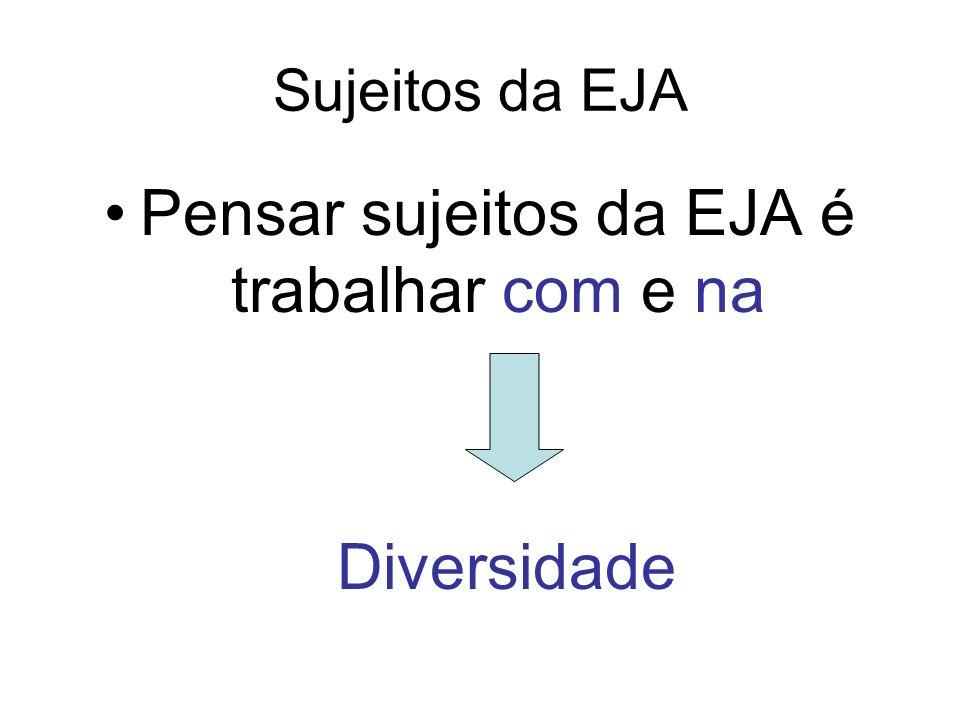 Sujeitos da EJA Pensar sujeitos da EJA é trabalhar com e na Diversidade