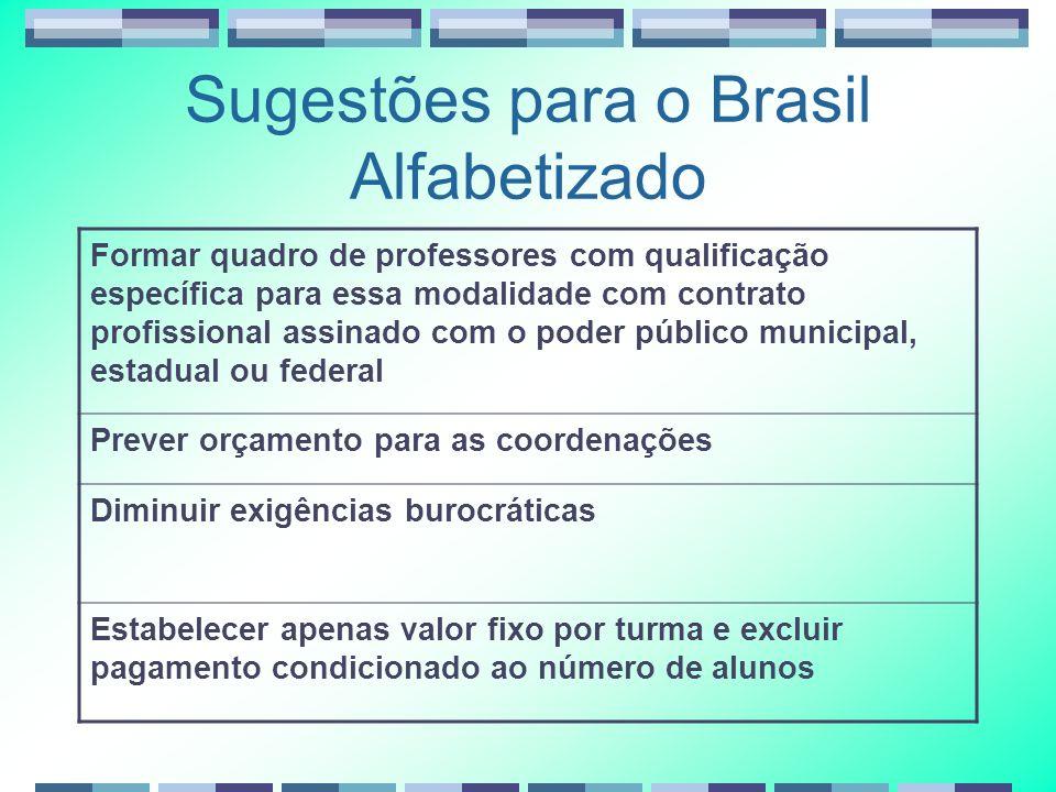 Sugestões para o Brasil Alfabetizado Formar quadro de professores com qualificação específica para essa modalidade com contrato profissional assinado