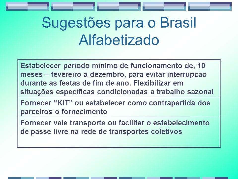 Sugestões para o Brasil Alfabetizado Estabelecer período mínimo de funcionamento de, 10 meses – fevereiro a dezembro, para evitar interrupção durante as festas de fim de ano.