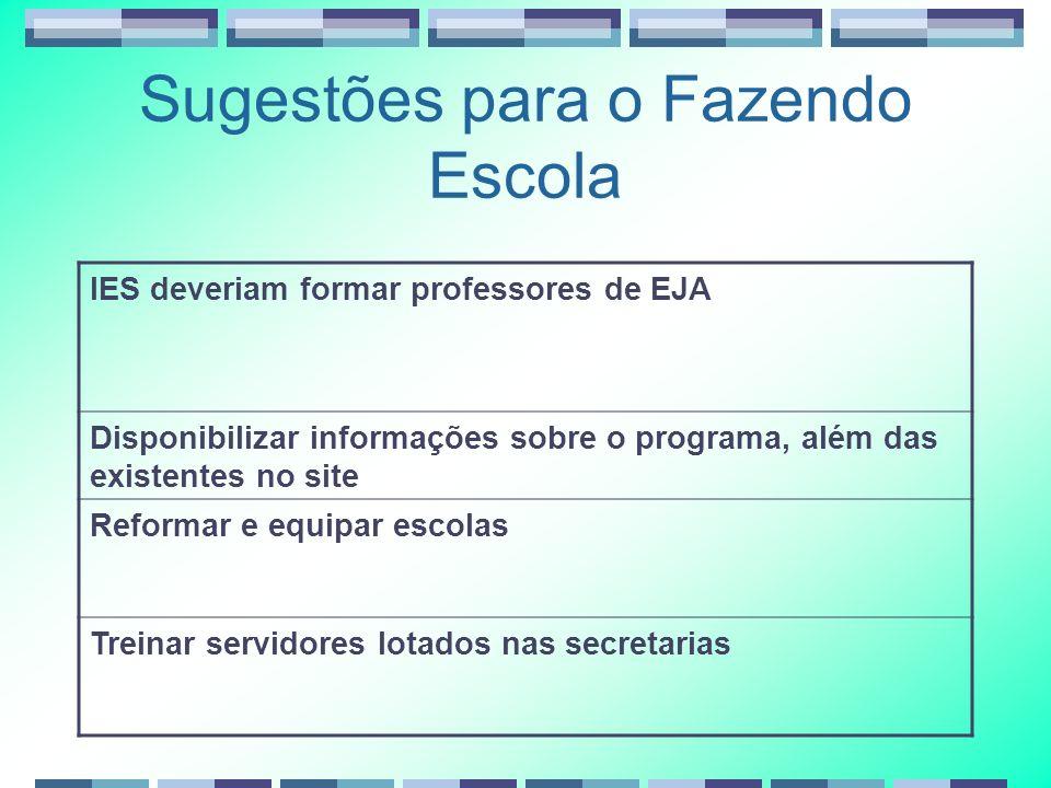 Sugestões para o Fazendo Escola IES deveriam formar professores de EJA Disponibilizar informações sobre o programa, além das existentes no site Reform