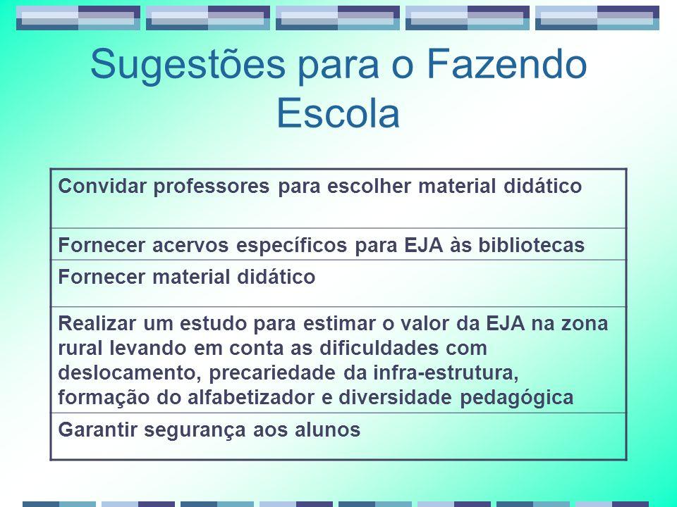 Sugestões para o Fazendo Escola Convidar professores para escolher material didático Fornecer acervos específicos para EJA às bibliotecas Fornecer mat