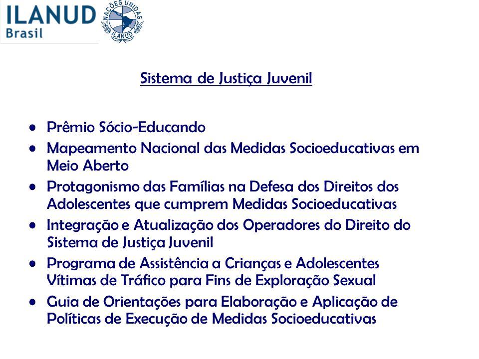 Sistema de Justiça Juvenil Prêmio Sócio-Educando Mapeamento Nacional das Medidas Socioeducativas em Meio Aberto Protagonismo das Famílias na Defesa do