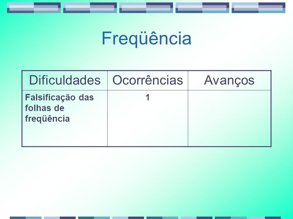 Freqüência DificuldadesOcorrênciasAvanços Falsificação das folhas de freqüência 1