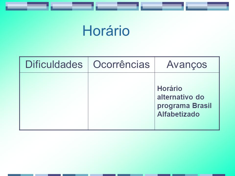 Horário DificuldadesOcorrênciasAvanços Horário alternativo do programa Brasil Alfabetizado