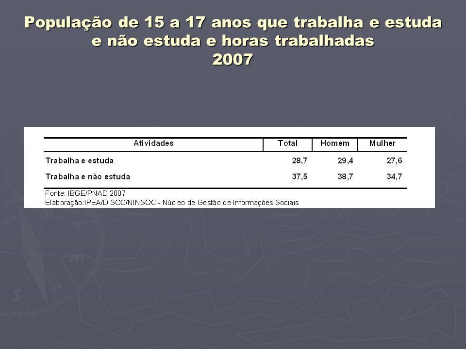 População de 15 a 17 anos que trabalha e estuda e não estuda e horas trabalhadas 2007