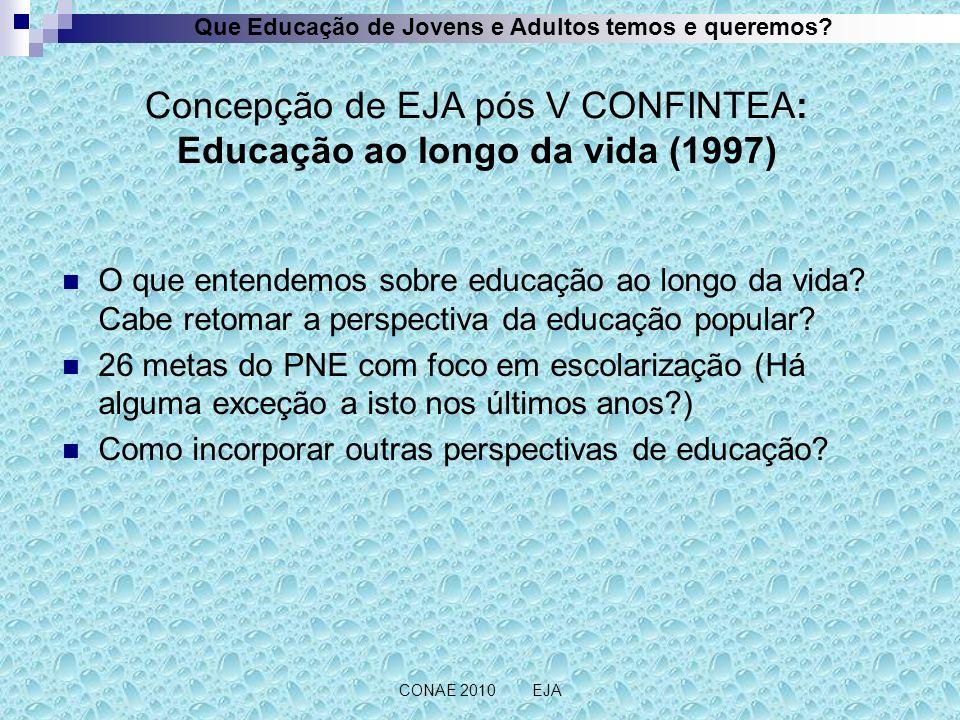 Concepção de EJA pós V CONFINTEA: Educação ao longo da vida (1997) O que entendemos sobre educação ao longo da vida.
