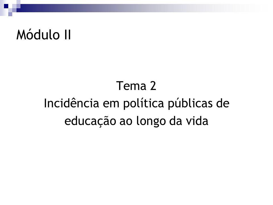 Módulo II Tema 2 Incidência em política públicas de educação ao longo da vida