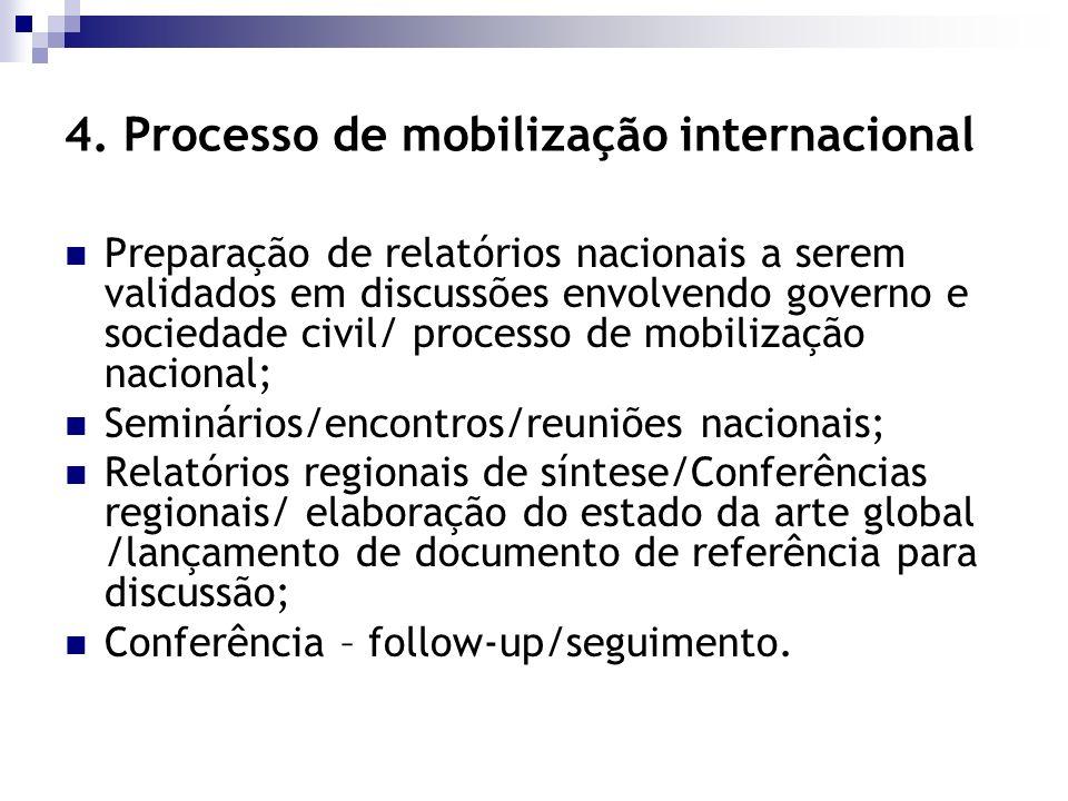 4. Processo de mobilização internacional Preparação de relatórios nacionais a serem validados em discussões envolvendo governo e sociedade civil/ proc