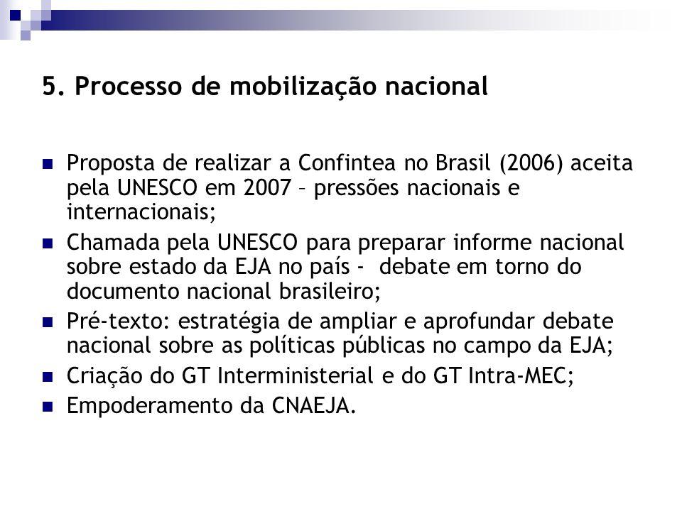 5. Processo de mobilização nacional Proposta de realizar a Confintea no Brasil (2006) aceita pela UNESCO em 2007 – pressões nacionais e internacionais