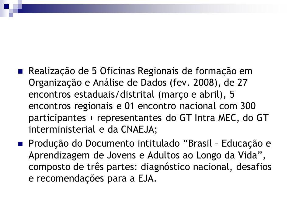 Realização de 5 Oficinas Regionais de formação em Organização e Análise de Dados (fev. 2008), de 27 encontros estaduais/distrital (março e abril), 5 e