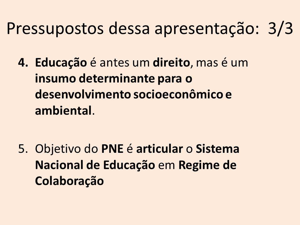 Missão Constitucional do PNE Art.214.