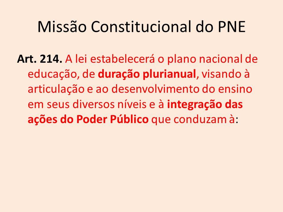 Missão constitucional do PNE: 1/2 Art.214.