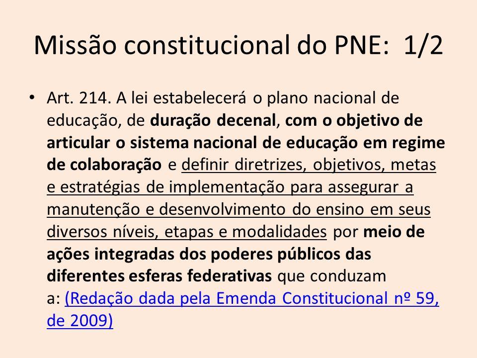 Missão constitucional do PNE: 2/2 I - erradicação do analfabetismo; II - universalização do atendimento escolar; III - melhoria da qualidade do ensino; IV - formação para o trabalho; V - promoção humanística, científica e tecnológica do País.