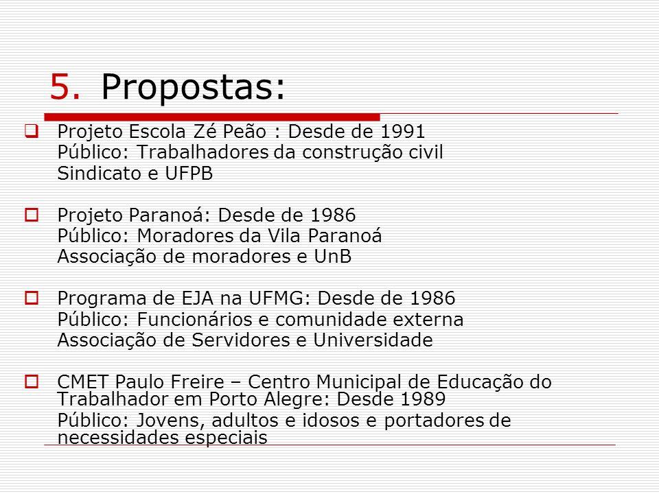 5.Propostas: Projeto Escola Zé Peão : Desde de 1991 Público: Trabalhadores da construção civil Sindicato e UFPB Projeto Paranoá: Desde de 1986 Público