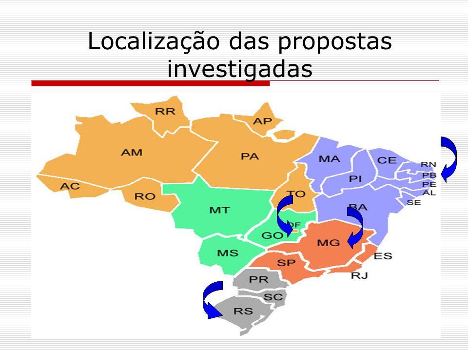 Localização das propostas investigadas
