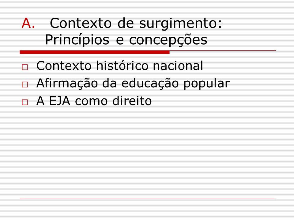 A. Contexto de surgimento: Princípios e concepções Contexto histórico nacional Afirmação da educação popular A EJA como direito