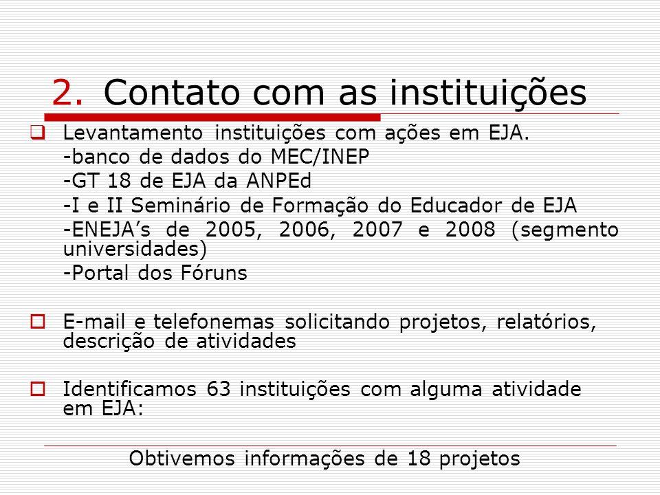 2.Contato com as instituições Levantamento instituições com ações em EJA. -banco de dados do MEC/INEP -GT 18 de EJA da ANPEd -I e II Seminário de Form