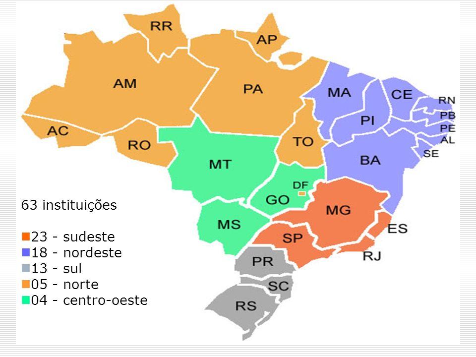 63 instituições 23 - sudeste 18 - nordeste 13 - sul 05 - norte 04 - centro-oeste