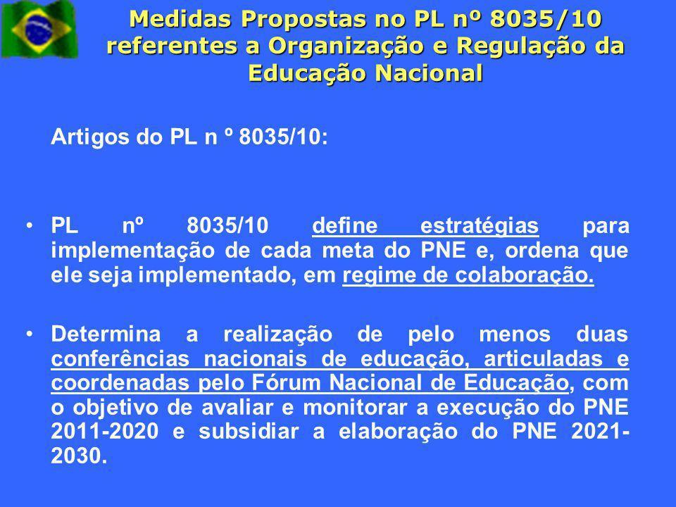 Medidas Propostas no PL nº 8035/10 referentes a Organização e Regulação da Educação Nacional Artigos do PL n º 8035/10: PL nº 8035/10 define estratégi