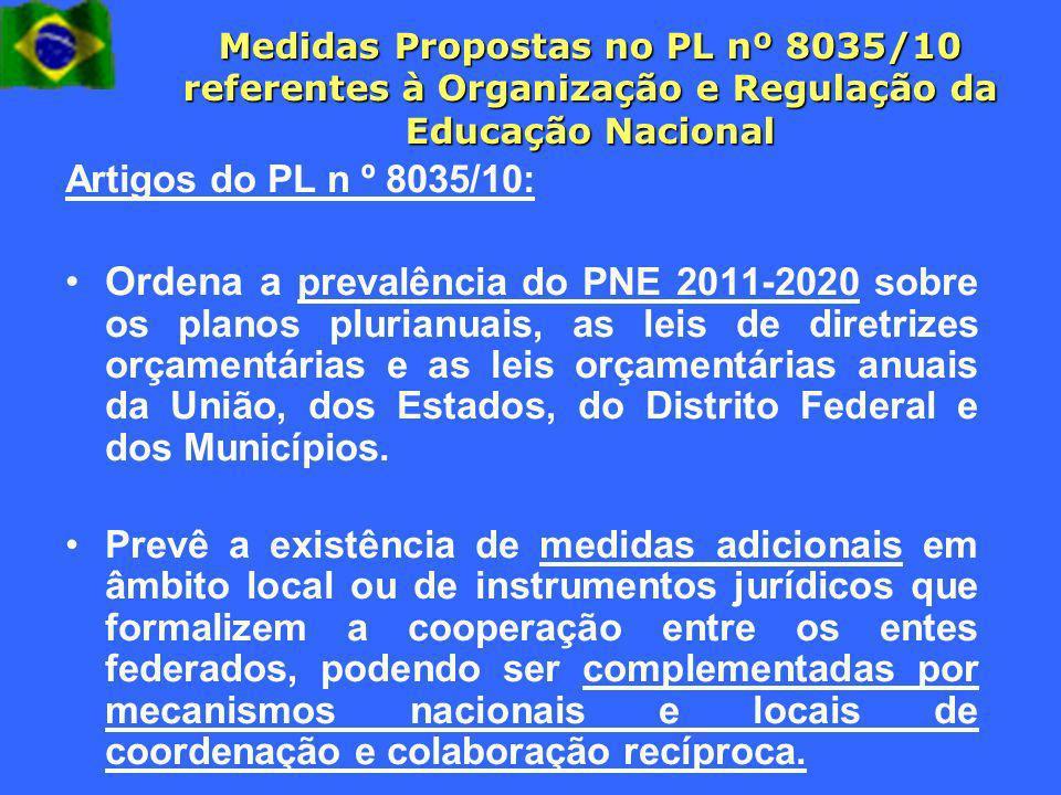 Medidas Propostas no PL nº 8035/10 referentes à Organização e Regulação da Educação Nacional Artigos do PL n º 8035/10: Ordena a prevalência do PNE 20