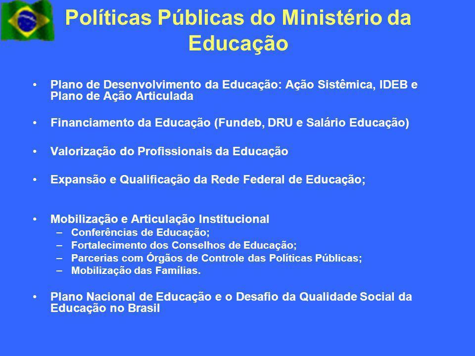 Políticas Públicas do Ministério da Educação Plano de Desenvolvimento da Educação: Ação Sistêmica, IDEB e Plano de Ação Articulada Financiamento da Ed