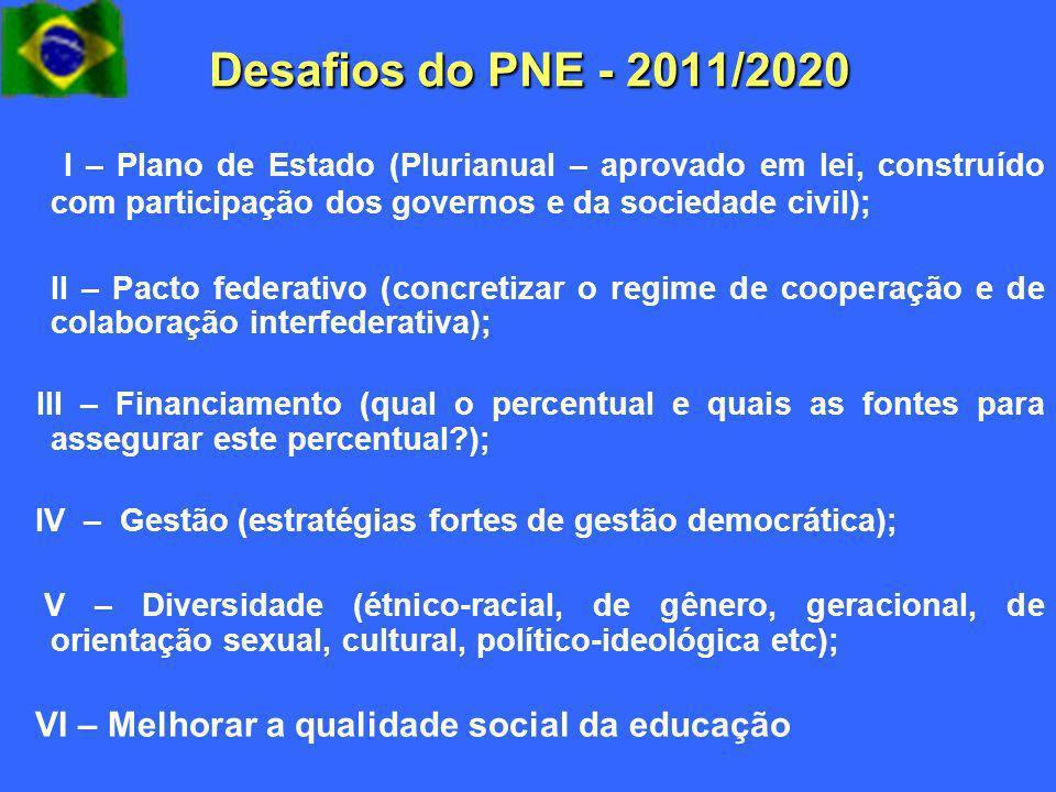 Desafios do PNE - 2011/2020 I – Plano de Estado (Plurianual – aprovado em lei, construído com participação dos governos e da sociedade civil); II – Pa